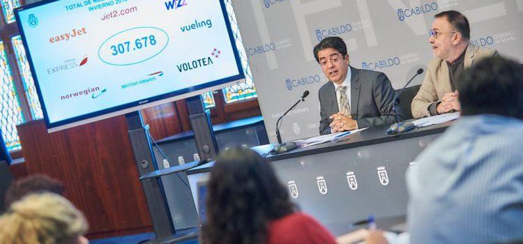 Martín destaca que el Cabildo ya ha recuperado la conectividad aérea con 307.678 nuevas plazas