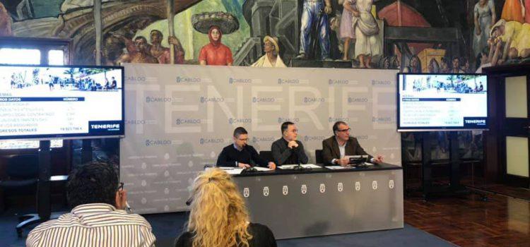 Tenerife bate récord en 2019 con 151 rodajes que generan unos 20 millones de euros