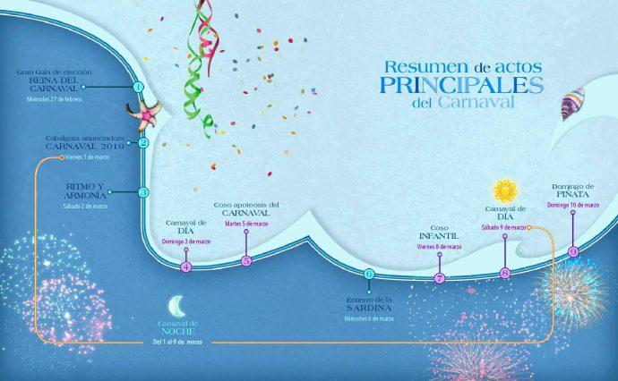 Programa Carnaval de Tenerife 2019